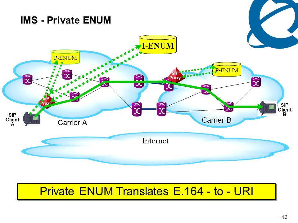 - 16 - IMS - Private ENUM I-ENUM Carrier A Carrier B SIP Proxy SIP Client B SIP Proxy SIP Client A Internet Private ENUM Translates E.164 - to - URI P-ENUM
