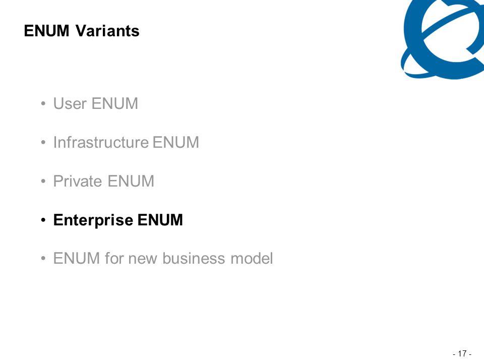 - 17 - ENUM Variants User ENUM Infrastructure ENUM Private ENUM Enterprise ENUM ENUM for new business model