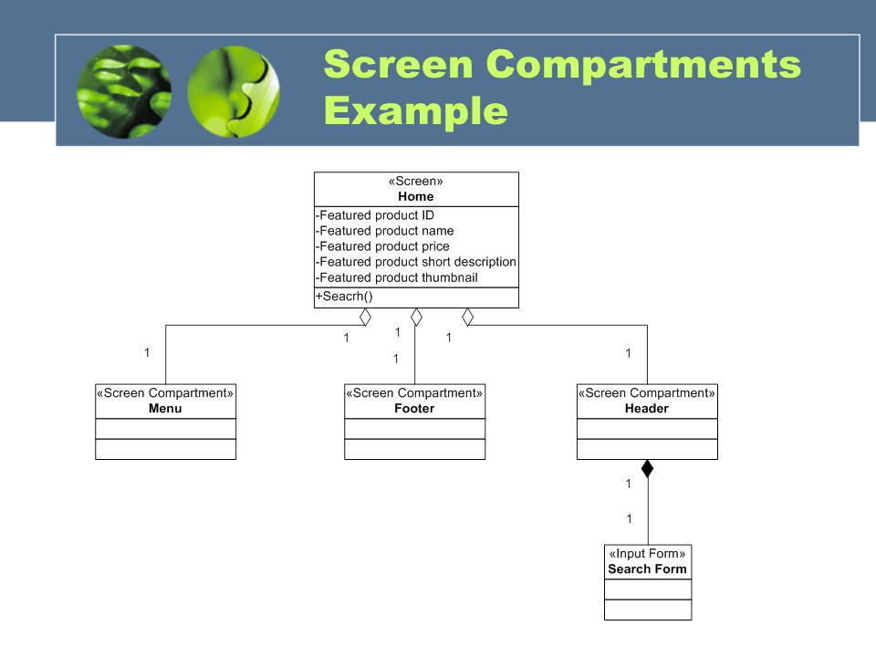 Screen Compartments Example