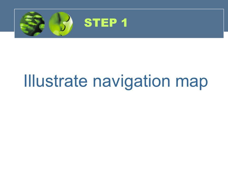 STEP 1 Illustrate navigation map