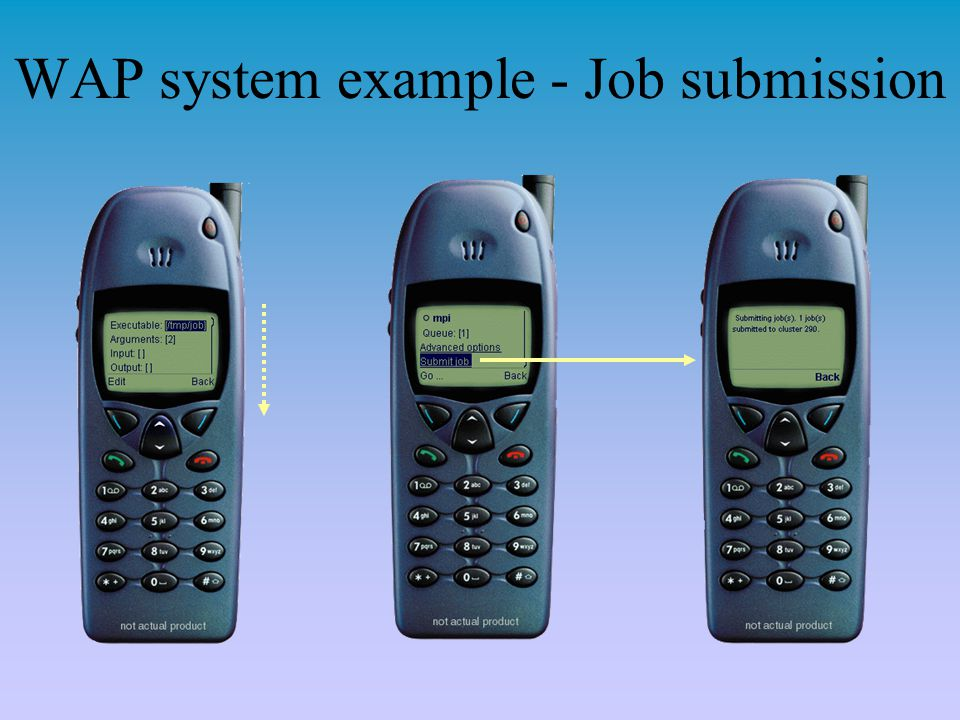 WAP system example - Job submission