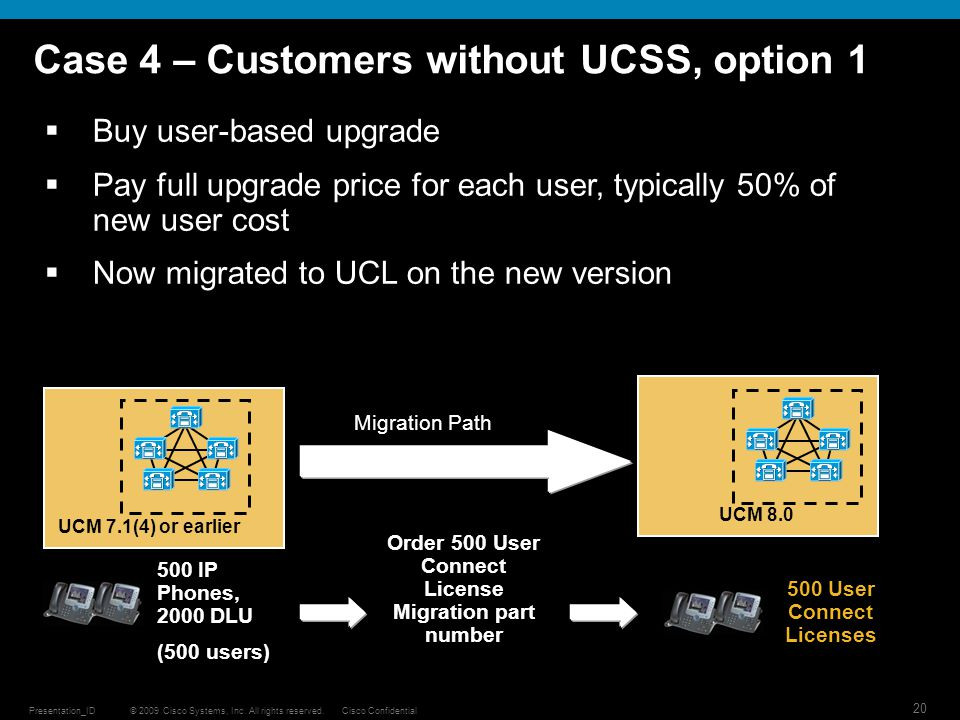 © 2009 Cisco Systems, Inc. All rights reserved.Cisco ConfidentialPresentation_ID 20 Case 4 – Customers without UCSS, option 1 UCM 8.0 UCM 7.1(4) or ea