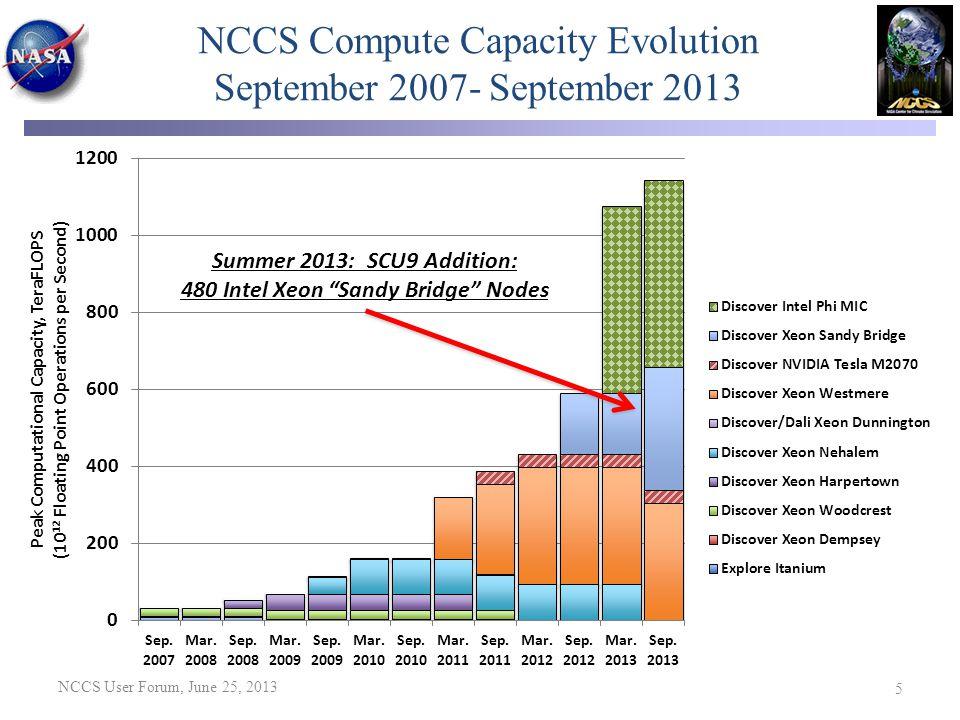 Supporting Slides NCCS User Forum, June 25, 2013 26