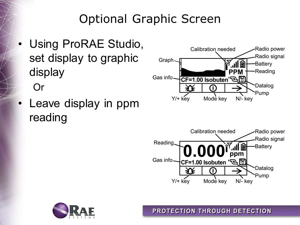 Optional Graphic Screen Using ProRAE Studio, set display to graphic display Or Leave display in ppm reading