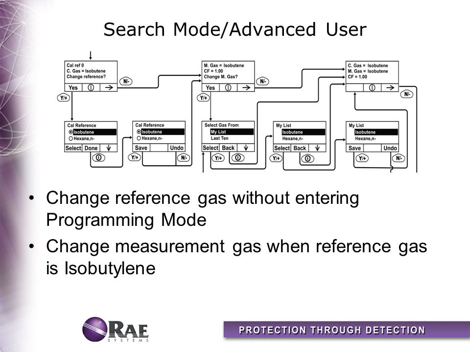 Search Mode/Advanced User Change reference gas without entering Programming Mode Change measurement gas when reference gas is Isobutylene