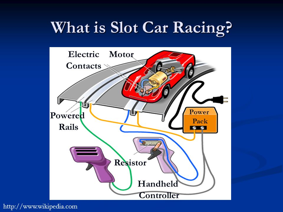 What is Slot Car Racing.