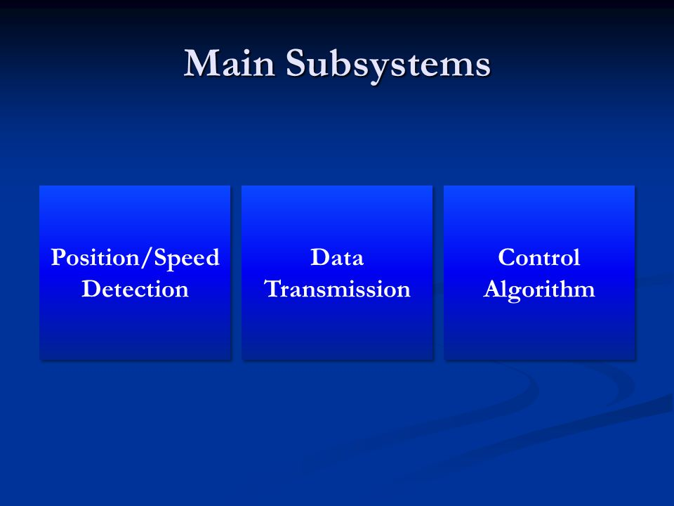 Main Subsystems Control Algorithm Data Transmission Position/Speed Detection