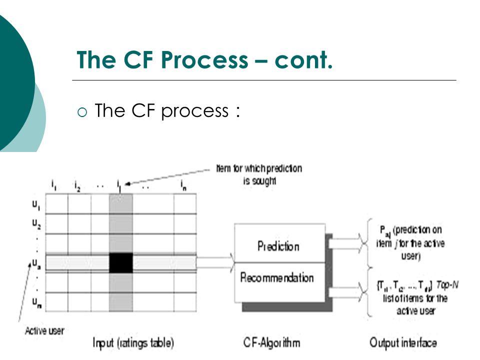 The CF Process – cont.  The CF process :