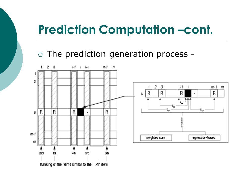 Prediction Computation –cont.  The prediction generation process -