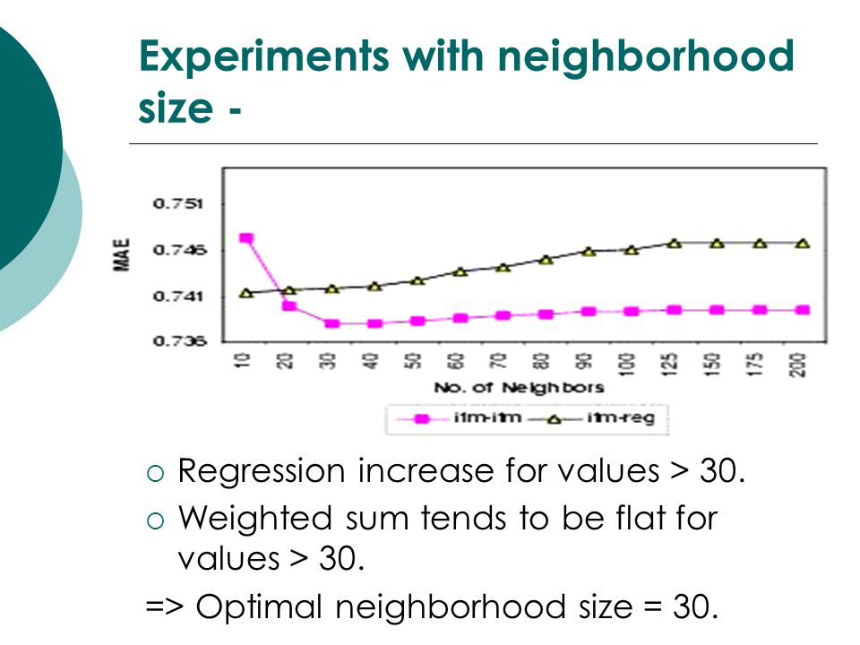 Experiments with neighborhood size -  Regression increase for values > 30.