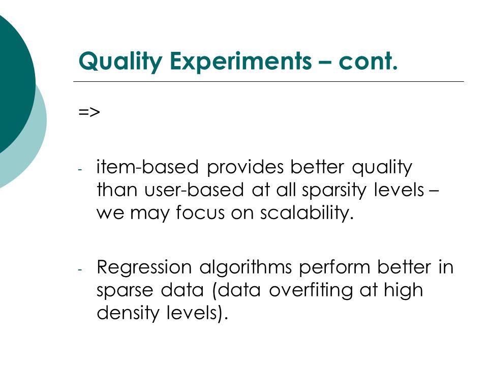 Quality Experiments – cont.