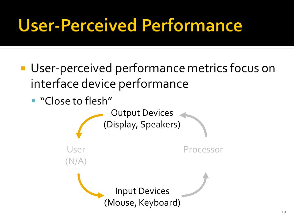 """10  User-perceived performance metrics focus on interface device performance  """"Close to flesh"""" Output Devices (Display, Speakers) User (N/A) Input D"""