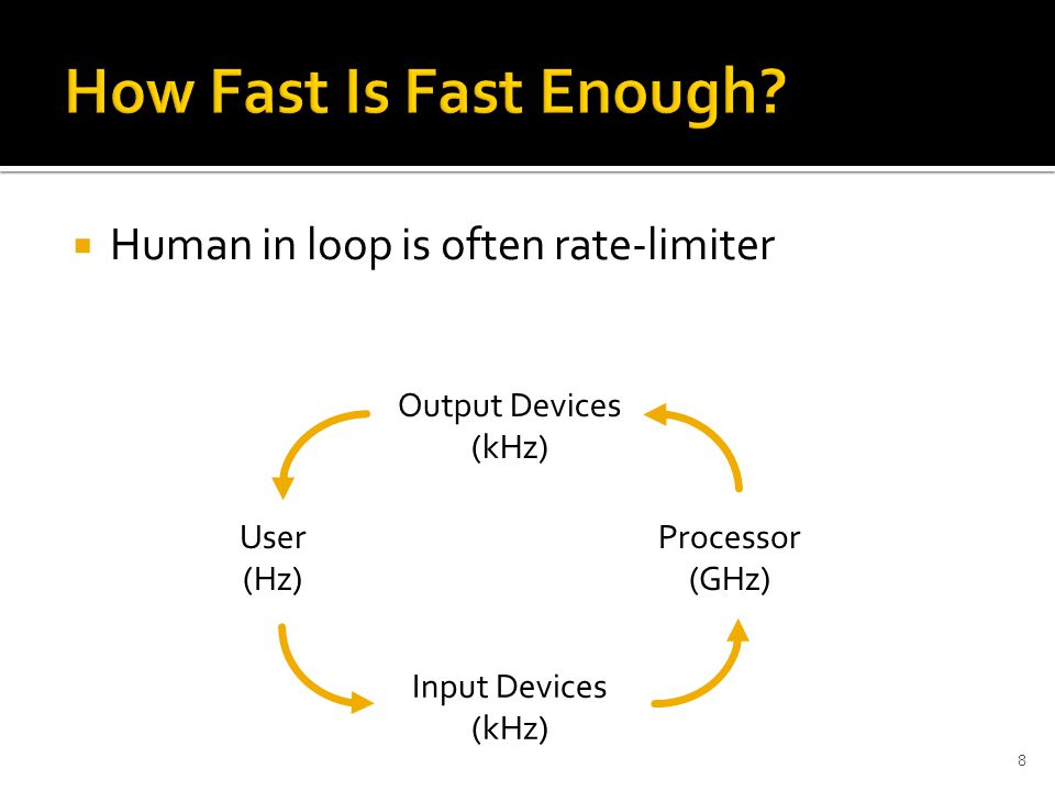  Human in loop is often rate-limiter 8 Output Devices (kHz) User (Hz) Processor (GHz) Input Devices (kHz)