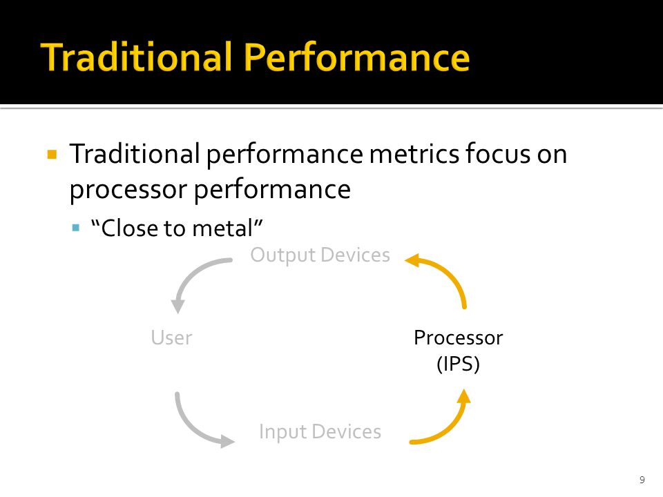 """ Traditional performance metrics focus on processor performance  """"Close to metal"""" 9 Output Devices User Input Devices Processor (IPS)"""