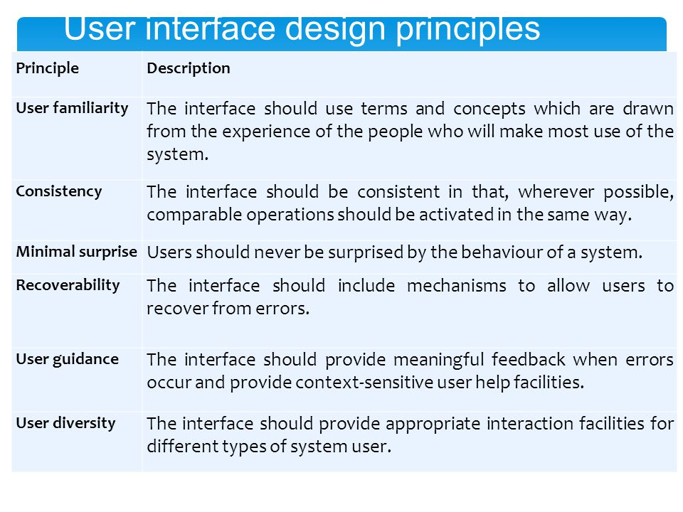  User familiarity  The interface should be based on user-oriented terms and concepts rather than computer concepts.
