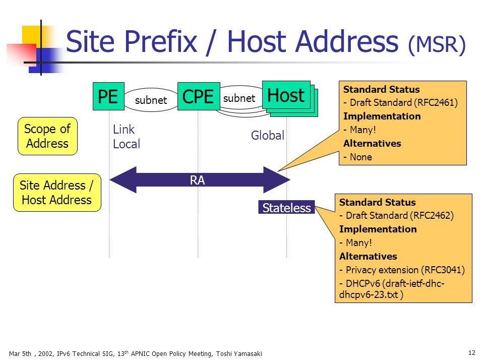 Mar 5th, 2002, IPv6 Technical SIG, 13 th APNIC Open Policy Meeting, Toshi Yamasaki 12 Site Prefix / Host Address (MSR) subnet PE subnet Host CPE Stand