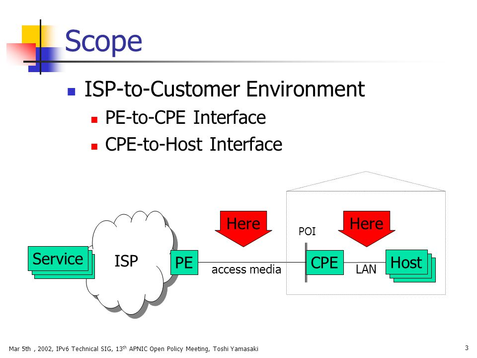 Mar 5th, 2002, IPv6 Technical SIG, 13 th APNIC Open Policy Meeting, Toshi Yamasaki 4 Auto-configured Parameters Site Address Prefix / Host Address DNS Cache Address