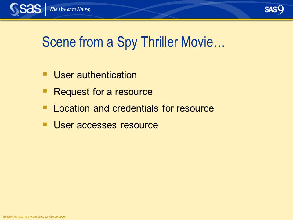 Copyright © 2005, SAS Institute Inc. All rights reserved. Scene from a Spy Thriller Movie…  User authentication  Request for a resource  Location a