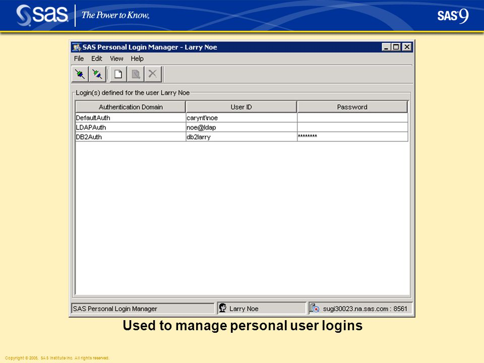 Copyright © 2005, SAS Institute Inc. All rights reserved. Used to manage personal user logins