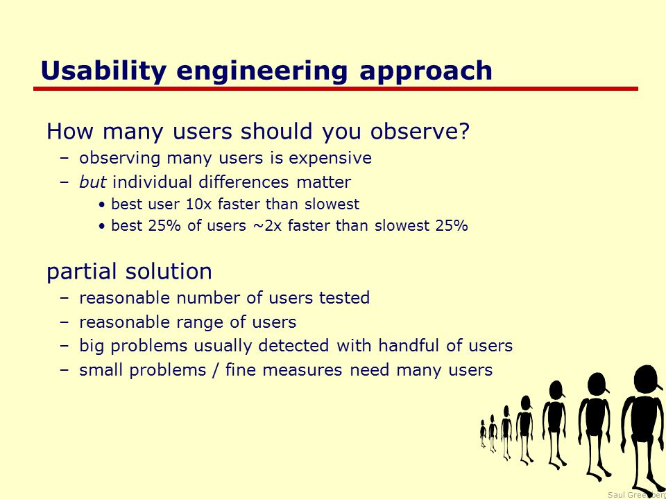 Saul Greenberg Usability engineering approach How many users should you observe.