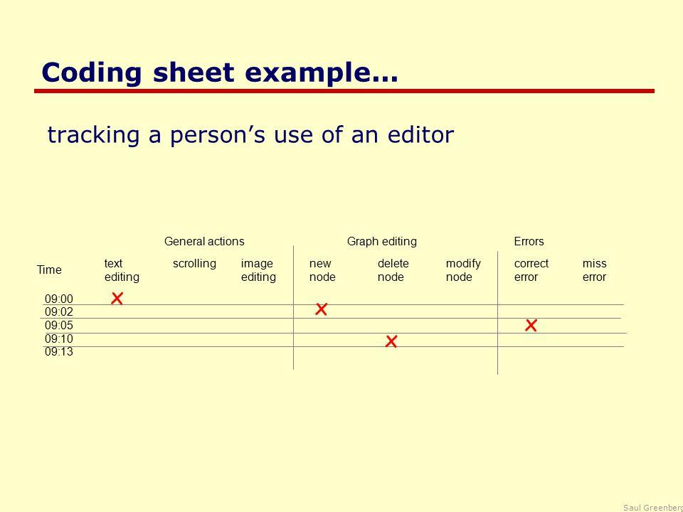 Saul Greenberg Coding sheet example...