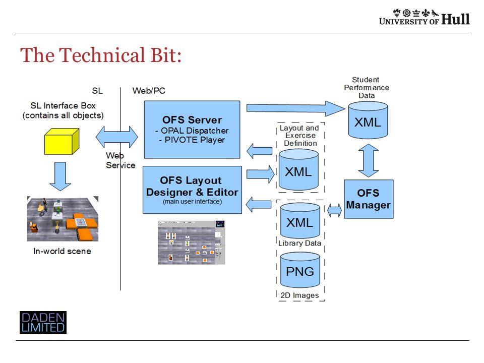 The Technical Bit: