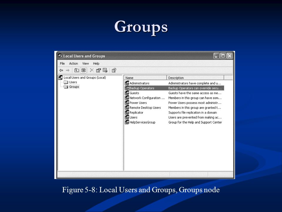 Groups Figure 5-8: Local Users and Groups, Groups node