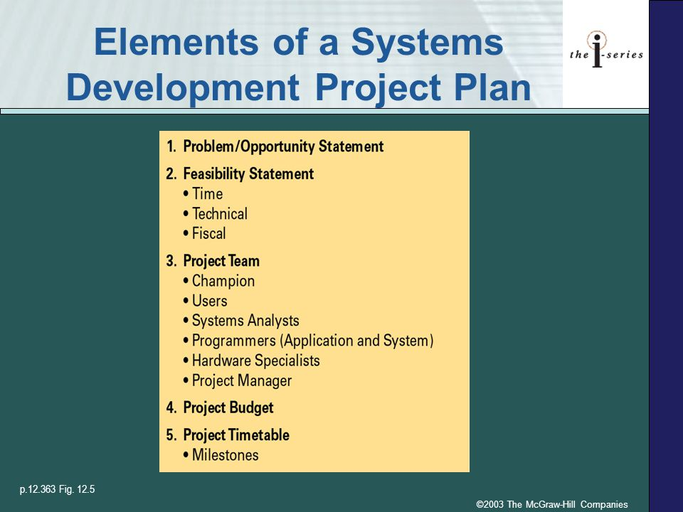 ©2003 The McGraw-Hill Companies Elements of a Systems Development Project Plan p.12.363 Fig. 12.5