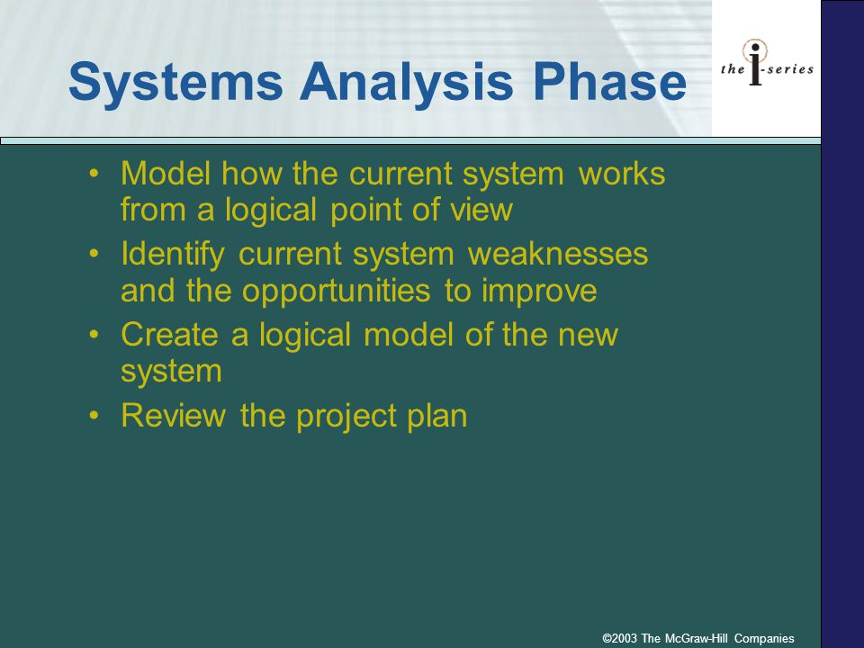 ©2003 The McGraw-Hill Companies Systems Analysis Phase Model how the current system works from a logical point of view Identify current system weaknes