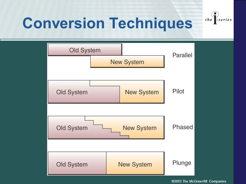 ©2003 The McGraw-Hill Companies Conversion Techniques