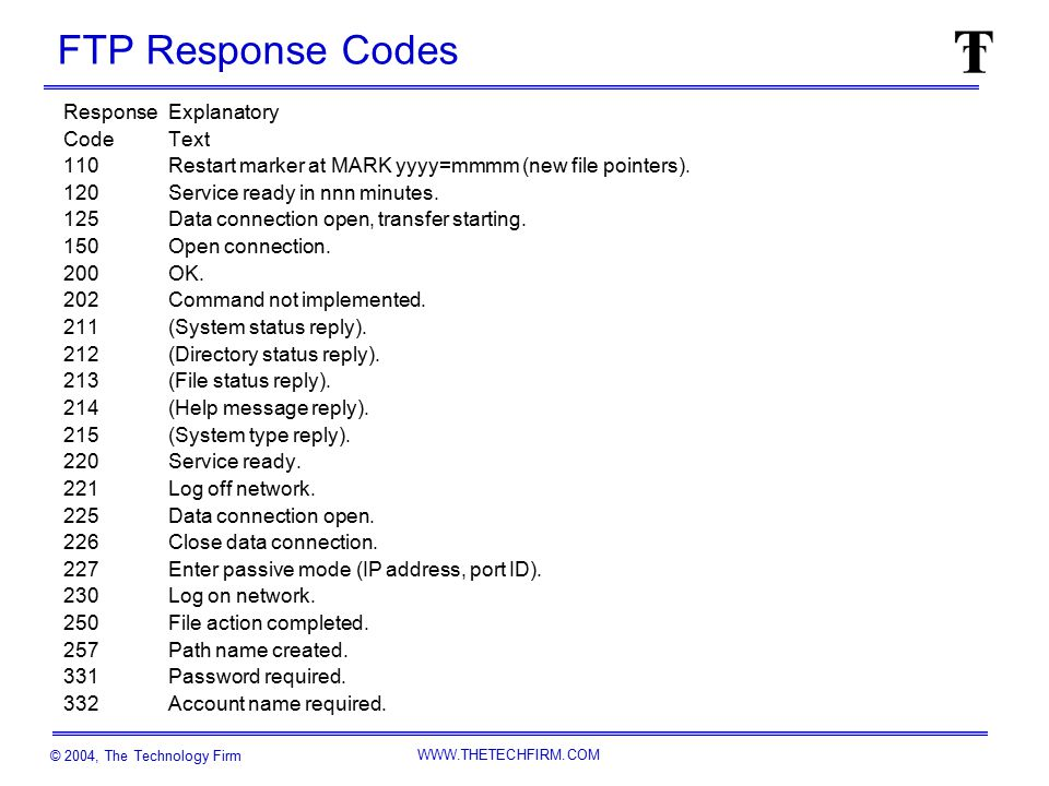 © 2004, The Technology Firm WWW.THETECHFIRM.COM FTP Response Codes Response Explanatory Code Text 110 Restart marker at MARK yyyy=mmmm (new file pointers).