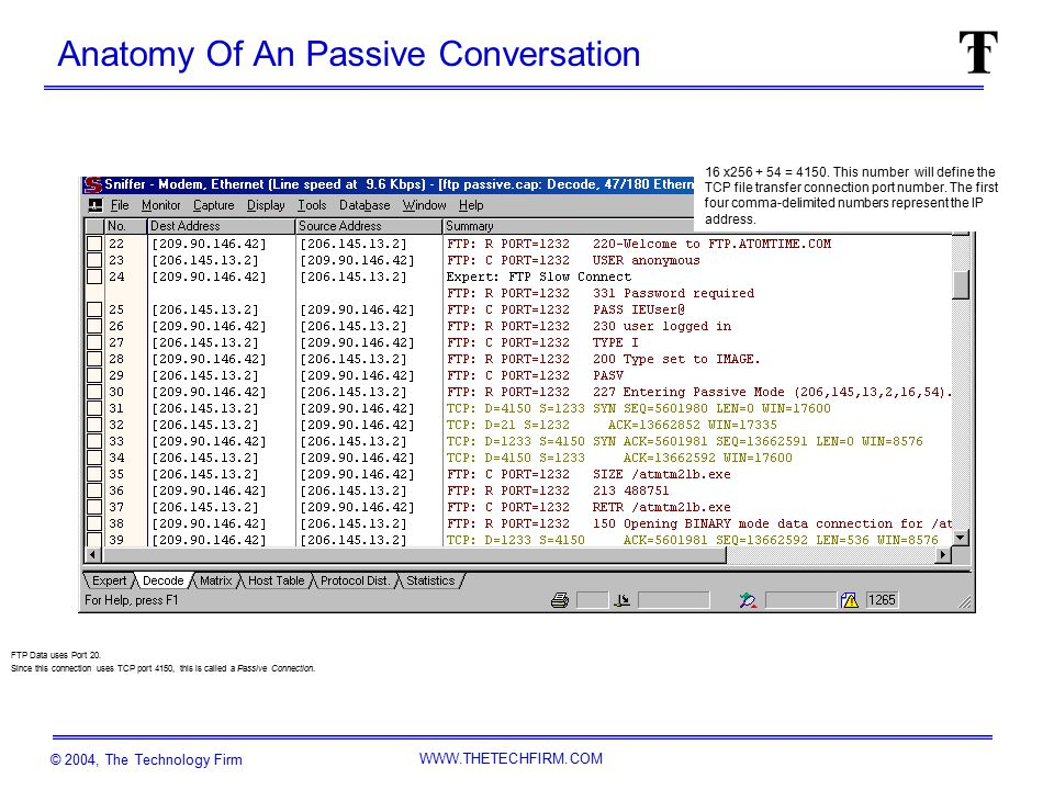 © 2004, The Technology Firm WWW.THETECHFIRM.COM Anatomy Of An Passive Conversation FTP Data uses Port 20.