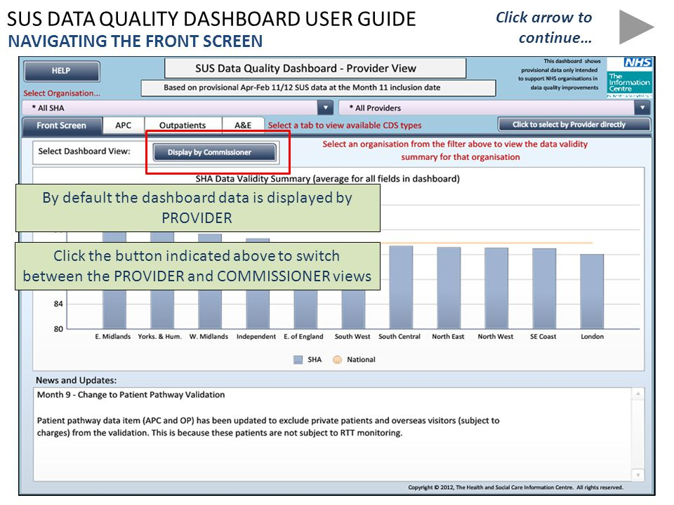 SUS DATA QUALITY DASHBOARD USER GUIDE By default the dashboard data is displayed by PROVIDER Click the button indicated above to switch between the PROVIDER and COMMISSIONER views NAVIGATING THE FRONT SCREEN Click arrow to continue…