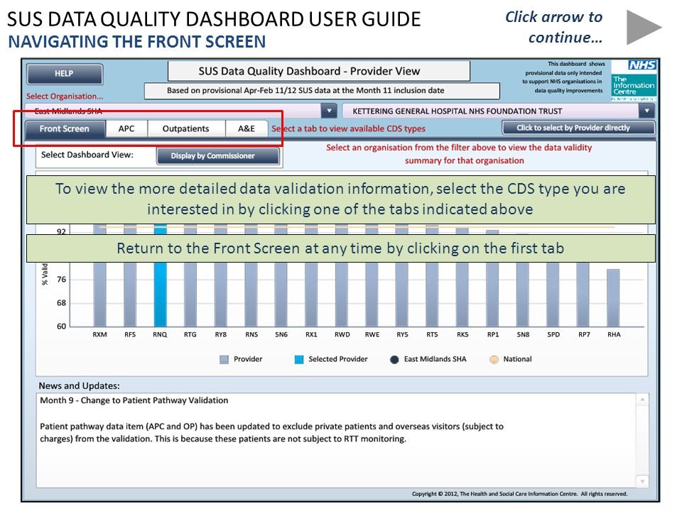 SUS DATA QUALITY DASHBOARD USER GUIDE NAVIGATING THE FRONT SCREEN To view the more detailed data validation information, select the CDS type you are interested in by clicking one of the tabs indicated above Return to the Front Screen at any time by clicking on the first tab Click arrow to continue…