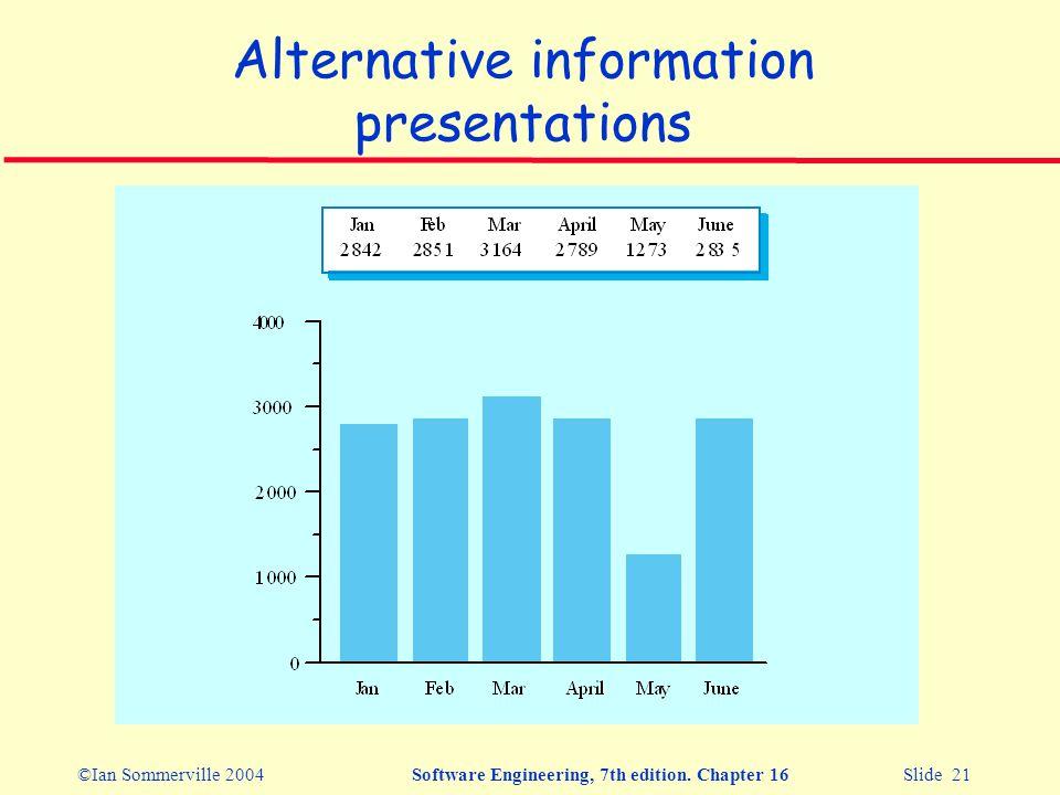©Ian Sommerville 2004Software Engineering, 7th edition. Chapter 16 Slide 21 Alternative information presentations