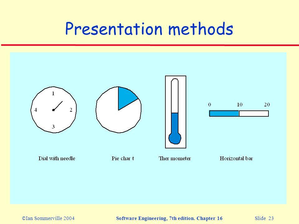 ©Ian Sommerville 2004Software Engineering, 7th edition. Chapter 16 Slide 23 Presentation methods