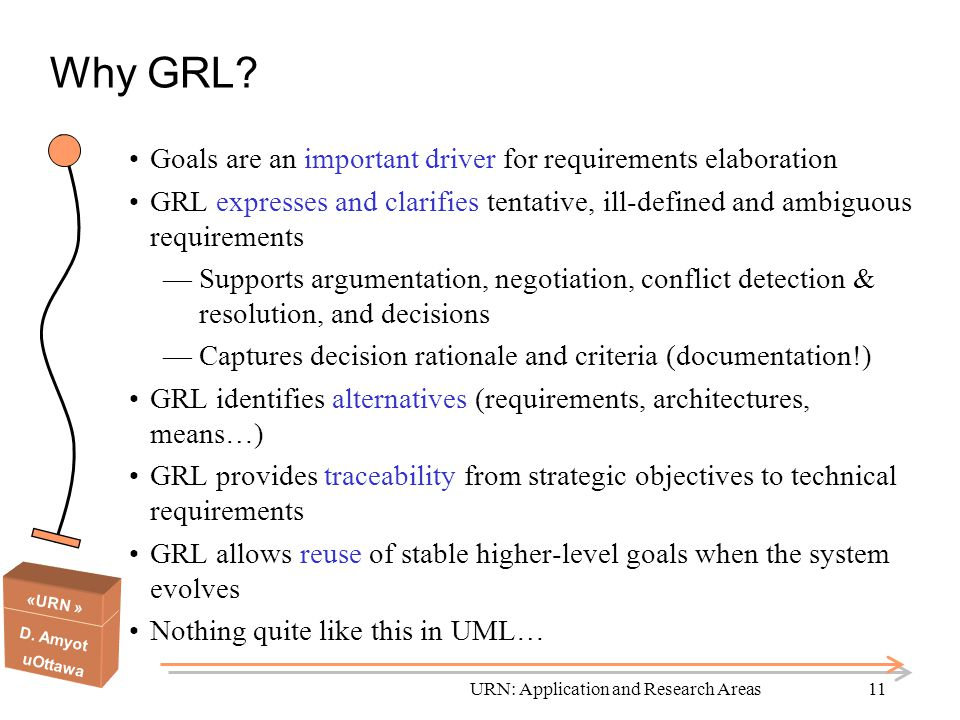 «URN » D. Amyot uOttawa URN: Application and Research Areas11 Why GRL? Goals are an important driver for requirements elaboration GRL expresses and cl