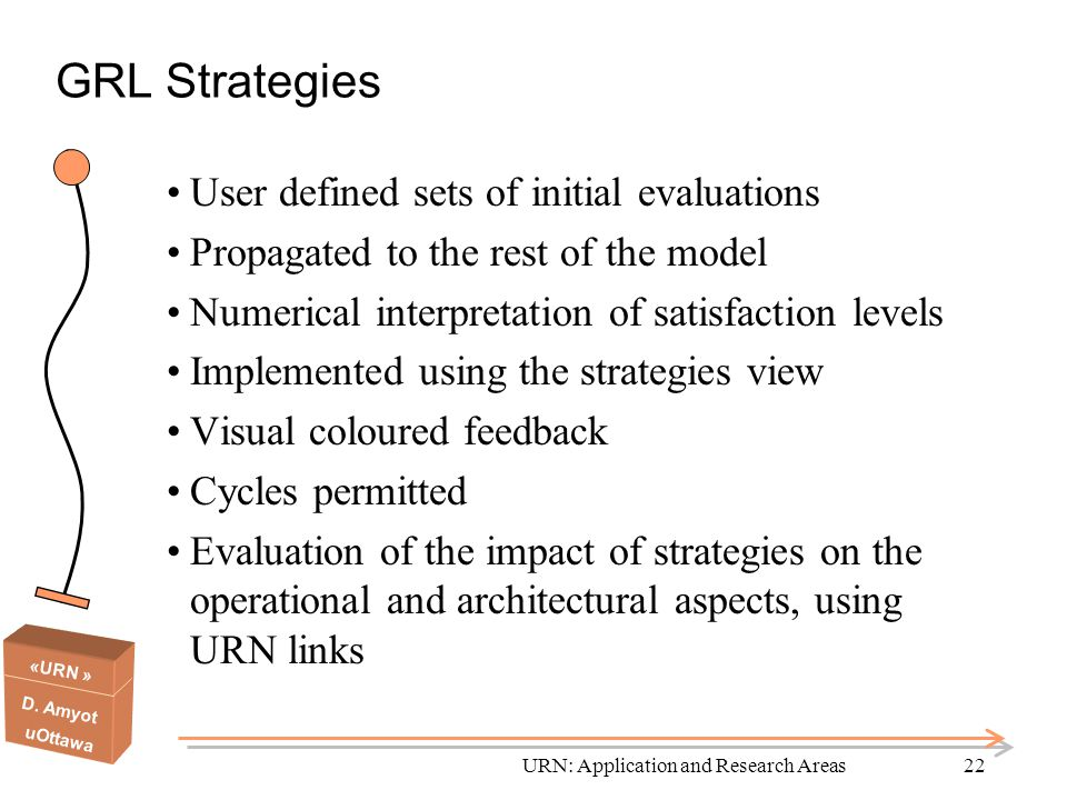 «URN » D. Amyot uOttawa URN: Application and Research Areas22 GRL Strategies User defined sets of initial evaluations Propagated to the rest of the mo