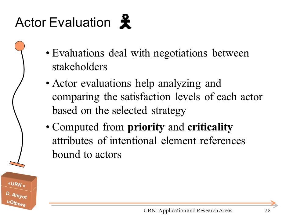 «URN » D. Amyot uOttawa URN: Application and Research Areas28 Actor Evaluation Evaluations deal with negotiations between stakeholders Actor evaluatio