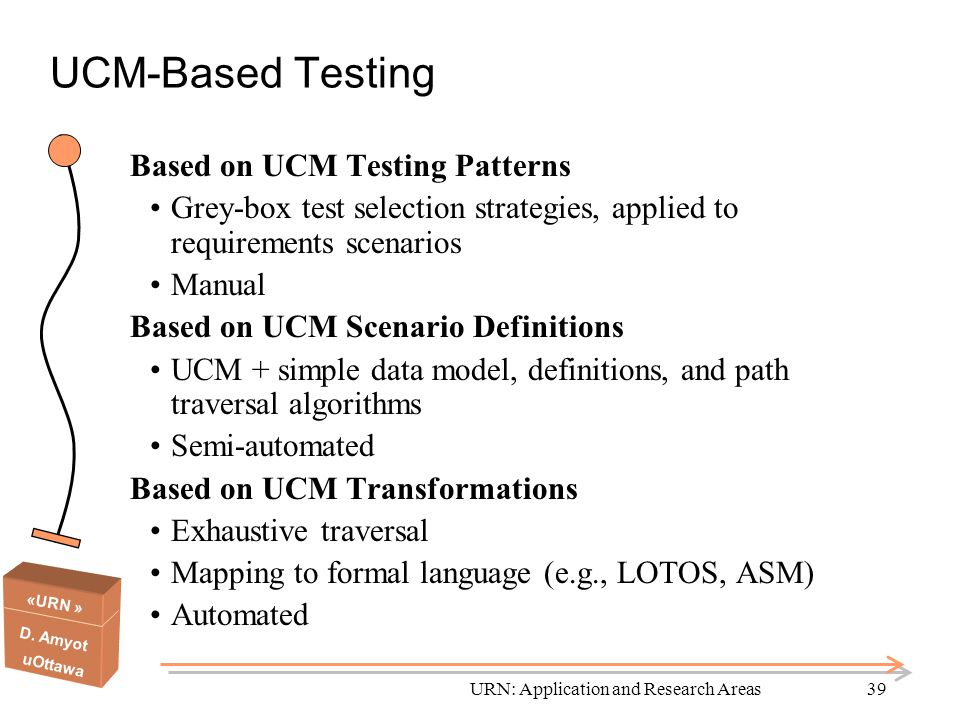 «URN » D. Amyot uOttawa URN: Application and Research Areas39 UCM-Based Testing Based on UCM Testing Patterns Grey-box test selection strategies, appl