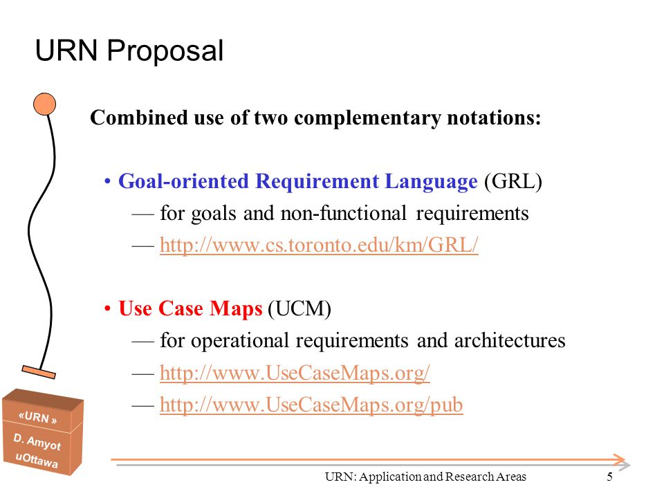 «URN » D. Amyot uOttawa URN: Application and Research Areas5 URN Proposal Combined use of two complementary notations: Goal-oriented Requirement Langu
