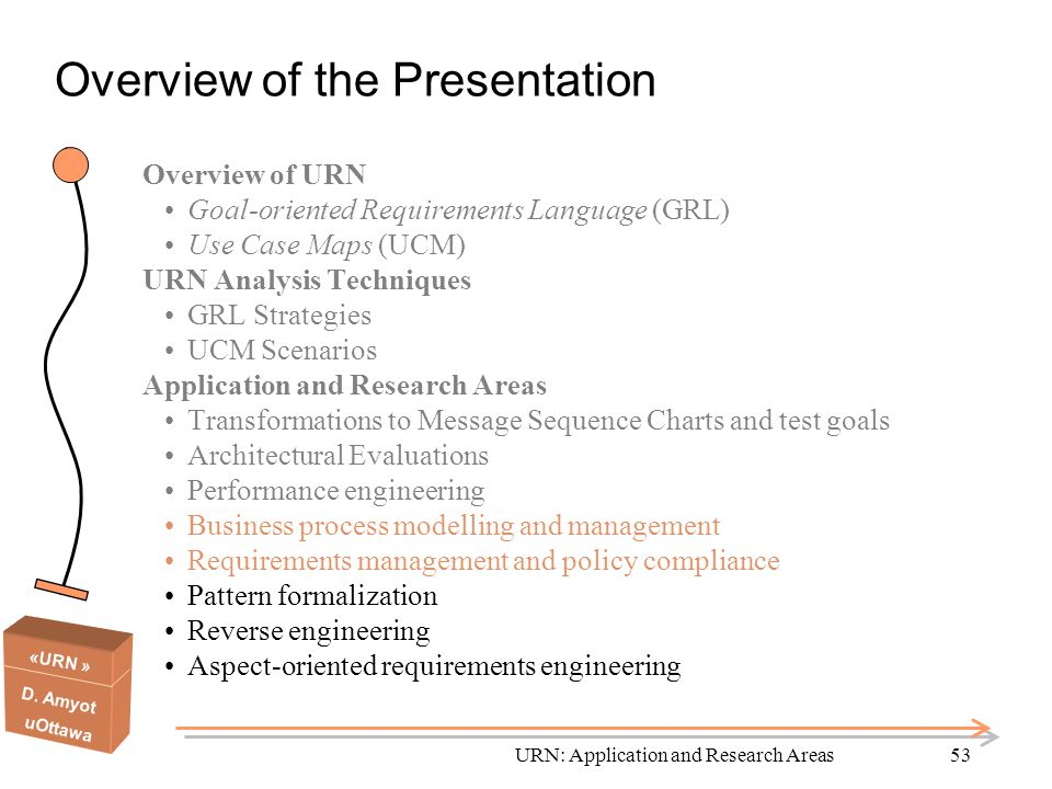 «URN » D. Amyot uOttawa URN: Application and Research Areas53 Overview of the Presentation Overview of URN Goal-oriented Requirements Language (GRL) U