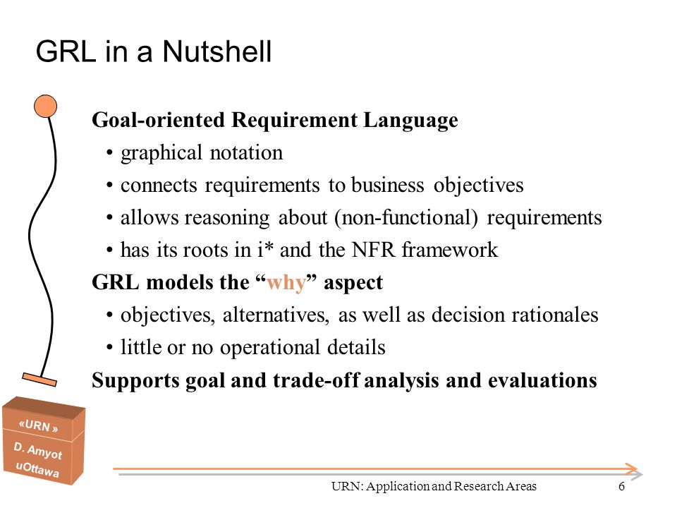 «URN » D. Amyot uOttawa URN: Application and Research Areas6 GRL in a Nutshell Goal-oriented Requirement Language graphical notation connects requirem