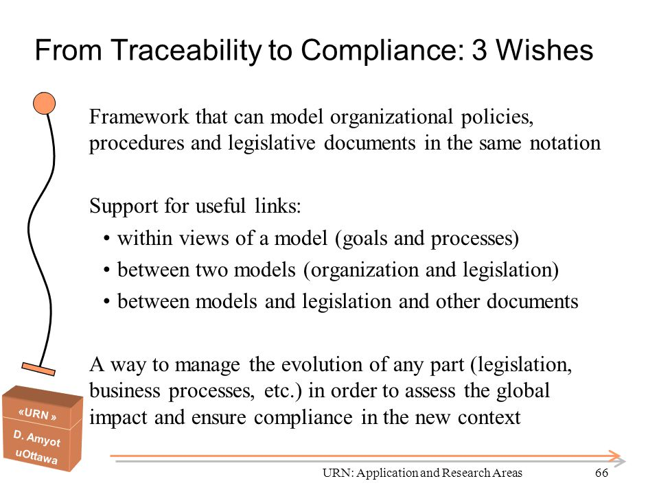 «URN » D. Amyot uOttawa URN: Application and Research Areas66 From Traceability to Compliance: 3 Wishes Framework that can model organizational polici