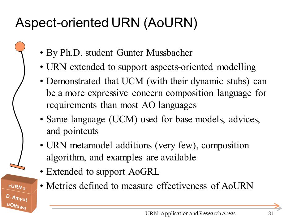 «URN » D. Amyot uOttawa URN: Application and Research Areas81 Aspect-oriented URN (AoURN) By Ph.D. student Gunter Mussbacher URN extended to support a