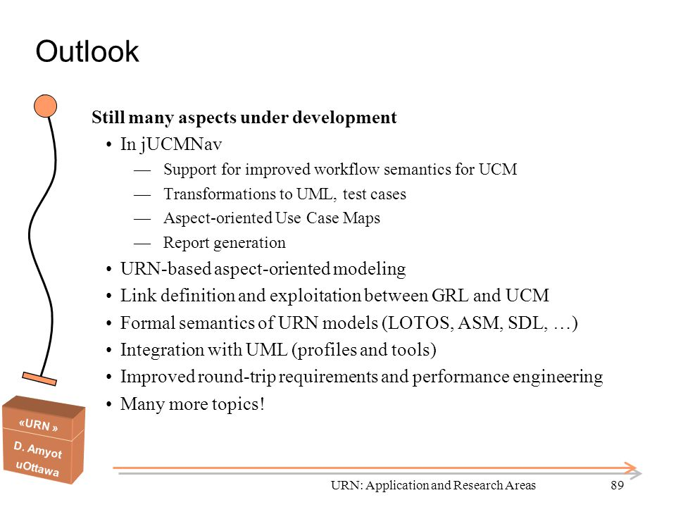 «URN » D. Amyot uOttawa URN: Application and Research Areas89 Outlook Still many aspects under development In jUCMNav —Support for improved workflow s