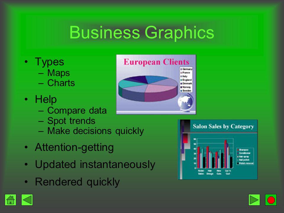 Computer Graphics Business Education Science Sports Computer art Entertainment