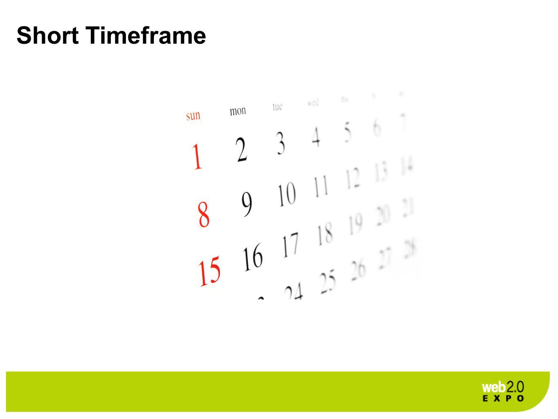 Short Timeframe