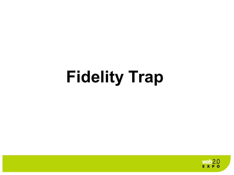 Fidelity Trap