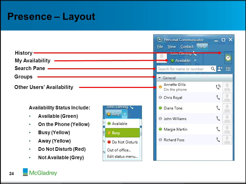 Presence – Layout My Availability Groups Other Users' Availability History Search Pane 24 Availability Status Include: Available (Green) On the Phone